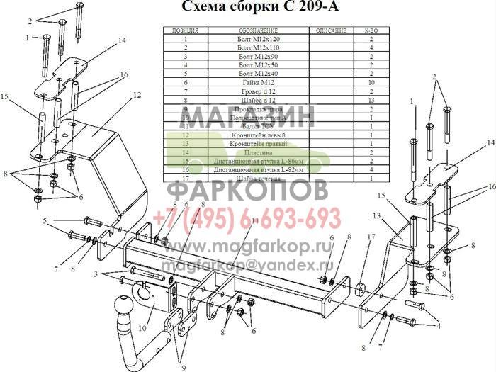 """,""www.magfarkop.ru"